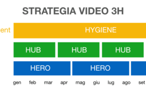 Strategia video 3H