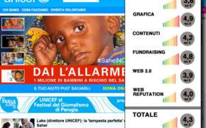 Analisi sito web Unicef nella rubrica siti web al microscopio
